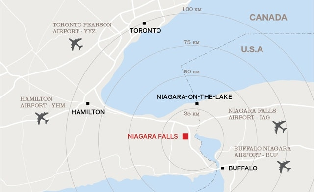 Niagara Falls Travel Distances